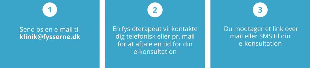 Sådan tilmelder du dig e-konsultation hos Fysioterapien Åboulevarden 70, Århus